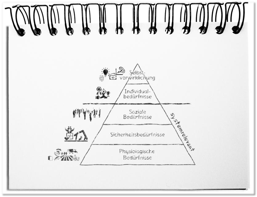 Systemrelevanz – verbales K.O.-Kriterium